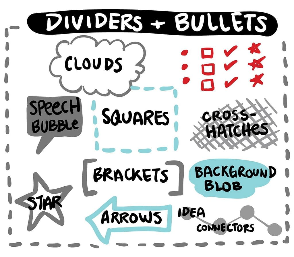 dividers and bullets, organizing flip charts, flip chart tips, Headings, sub-headings, hierarchy of ideas, flip charting tips, sketch-noting tips, organizing notes, graphic recording basics, how to graphic record, how to sketch-note, graphic facilitation tips, graphic facilitation basics, live scribing, scribing tips, fuselight creative, tanya gadsby