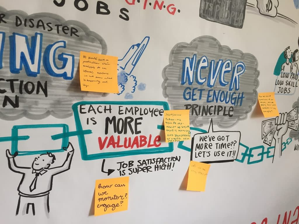 interactive graphic recording, sticky note feedback, conference feedback, conference engagement, graphic recording vancouver bc, graphic recording company, employee engagement, graphic facilitation, live scribing, live illustration, the fuselight creative