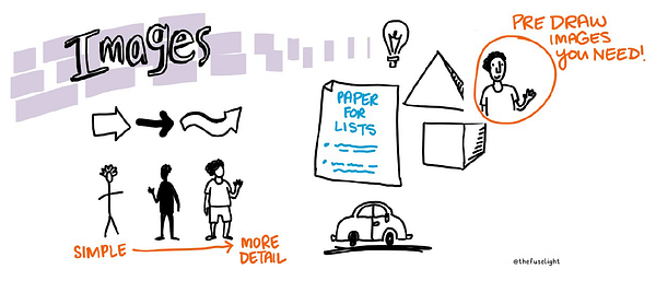 Tips for using images in sketchnoting, visual note taking images, simple images for visual notes, digital scribing images