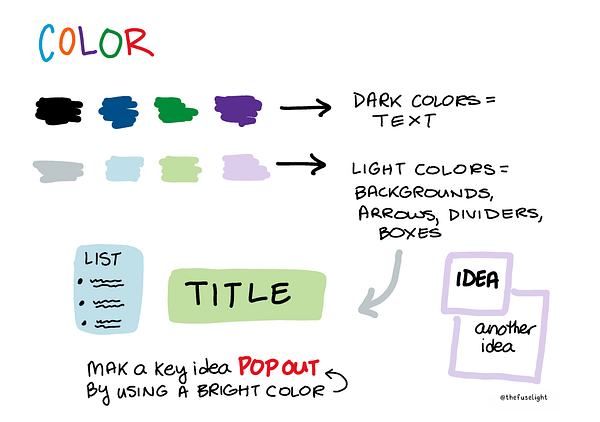 Basics of color in sketchnoting, how to use color in visual notes, color tips for visual notes, scribing color tips