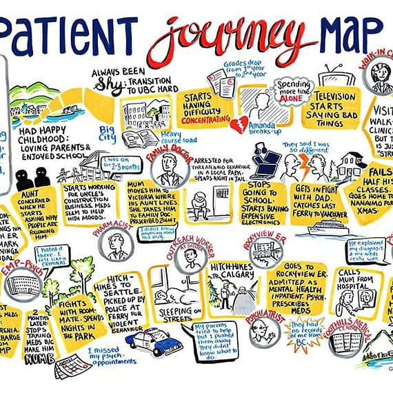 Fuselight Portfolio Mental Health Marks Journey Image 1
