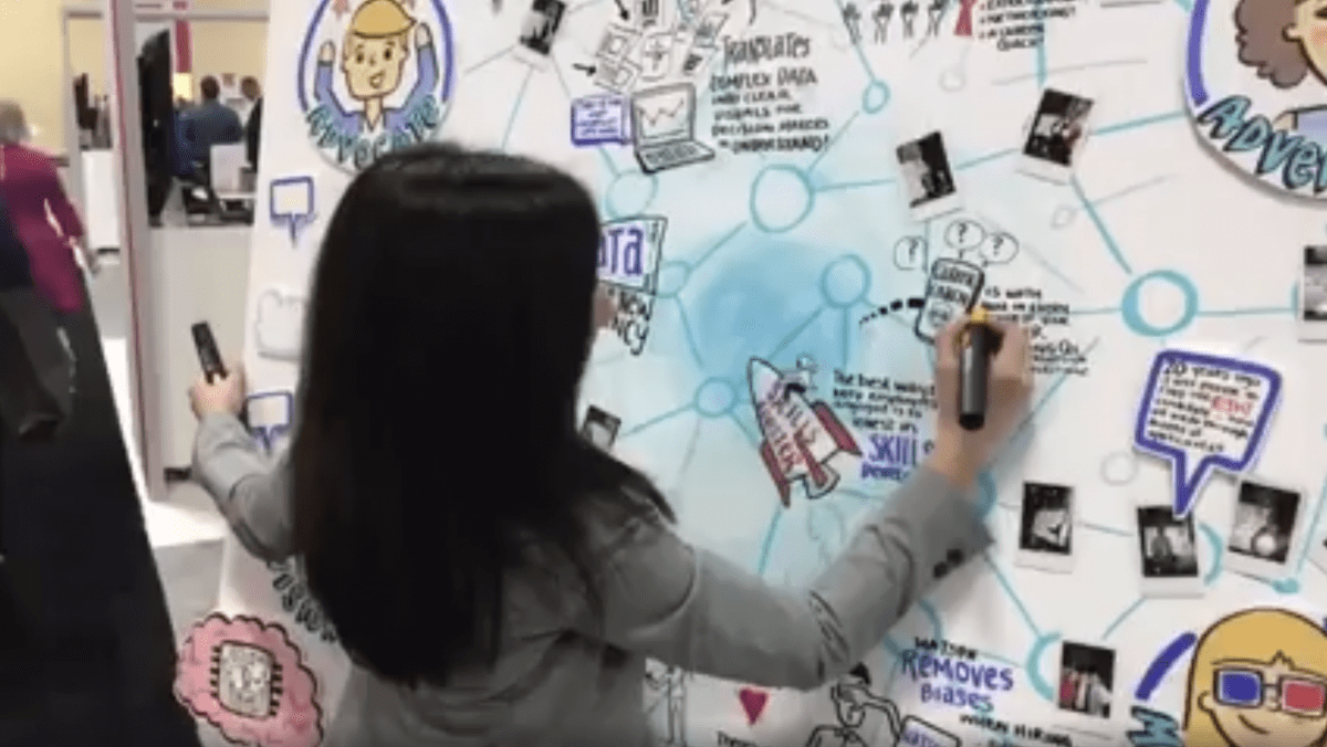 IBM talent wall, graphic recording conference las vegas, graphic recording vancouver bc, graphic recording victoria bc, engagement graphic recording, knowledge wall, live scribing, live illustration, the fuselight creative