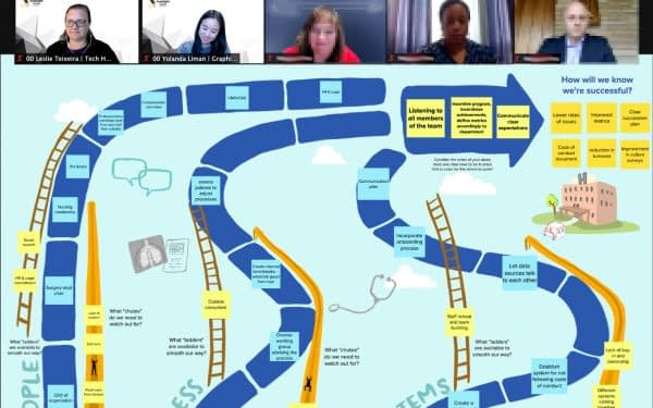 Graphic recording, Zoom meeting, interactive virtual meeting, engaging virtual meetings, MURAL board, Miro board, virtual meeting facilitation