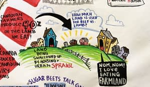 calgary stampede graphic recording, details of graphic recording, humor in graphic recording, humour in scribing, humour in learning, edutainment, live illustration, graphic recording, live scribing, live facilitation, graphic facilitation, interactive graphic recording, conference engagement, conference techniques, trade show engagement, knowledge wall, idea wall, fuselight creative, graphic recorder calgary, graphic recording company, facilitation company, tanya gadsby, igniting ideas in ink