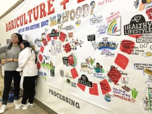 calgary stampede graphic recording, interactive graphic recording, conference engagement, conference engagement techniques, trade show engagement, knowledge wall, idea wall, edutainment, live illustration, graphic recording, live scribing, live facilitation, graphic facilitation, fuselight creative, graphic recorder calgary, graphic recording company, facilitation company, tanya gadsby, igniting ideas in ink