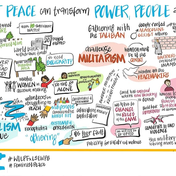 WILPF graphic recording, feminist peace graphic recording, women's international league for peace and freedom graphic recording, live scribing, live illustration, virtual scribing, virtual graphic recording, graphic recording zoom meeting, verity harrison