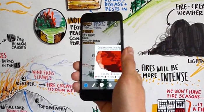 Augmented Reality and Graphic Recording, Graphic facilitation with augmented reality, image triggered AR, graphic recording, graphic facilitation, interactive AR