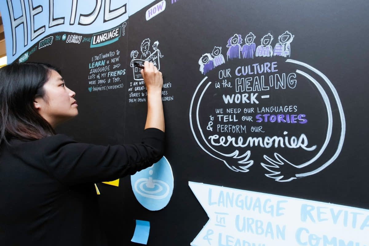 Minh Ngo, graphic recording at an event, knowledge walls