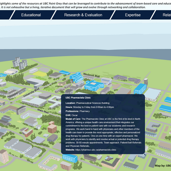 interactive infographic ubc health assets, clickable infographic, asset map