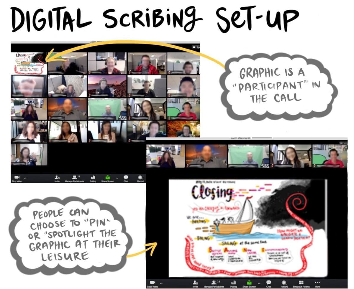 Virtual Graphic Recording Zoom Call