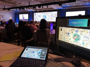 digital scribing, digital graphic recording, digital facilitation, live scribing, vancouver bc, live drawing at a conference, real time drawing