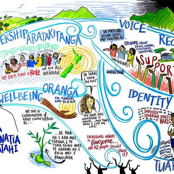 Fuselight Portfolio Te Reo Māori Language Summit Image 1