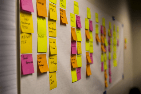 Sticky note timeline, milestone graphic, the fuselight creative
