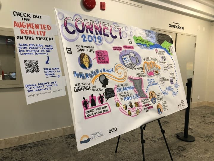 Graphic recording with augmented reality