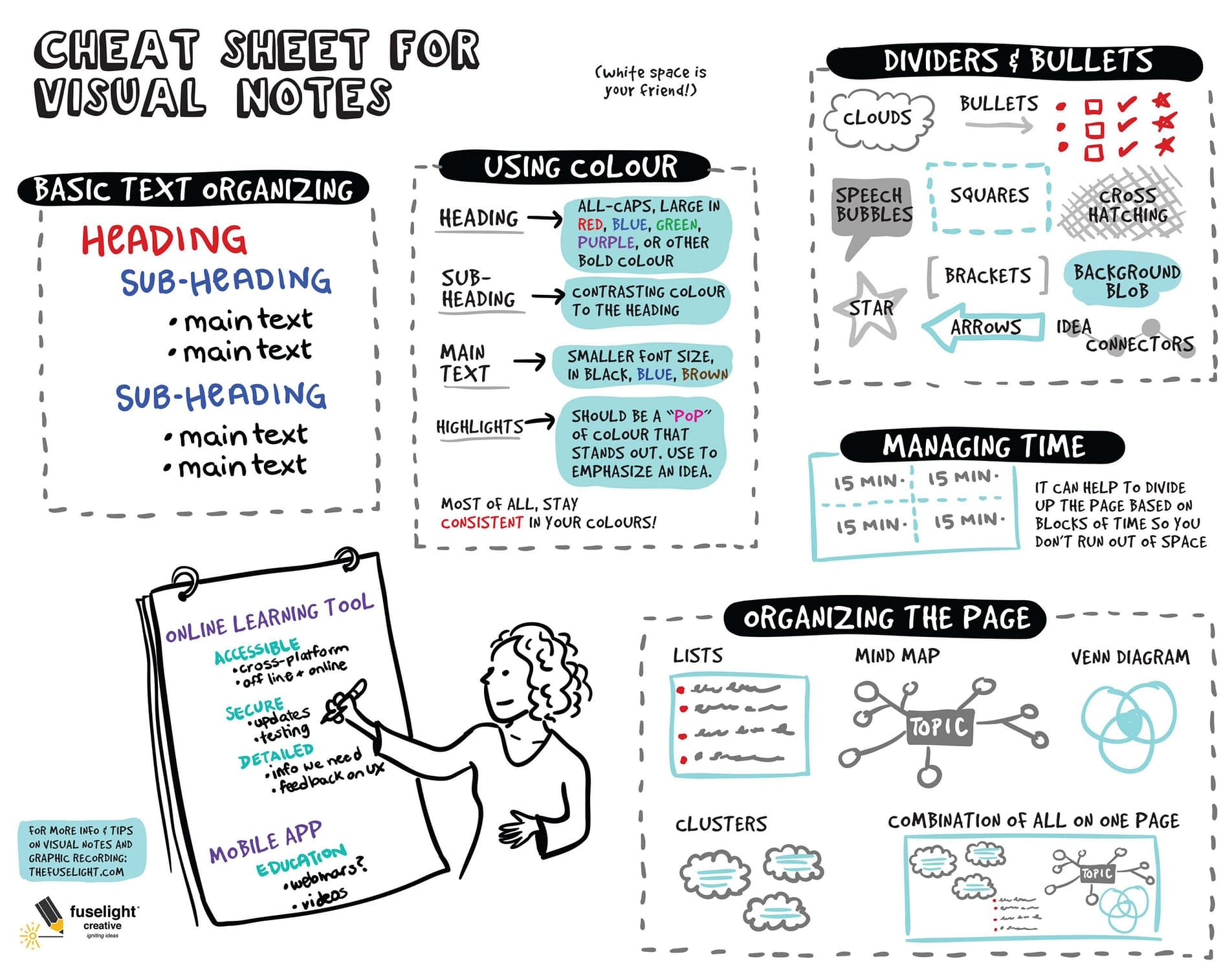 Visual notetaking for teachers, sketchnotes, tips for live drawing, visual scribing tips, cheat sheet for visual notes