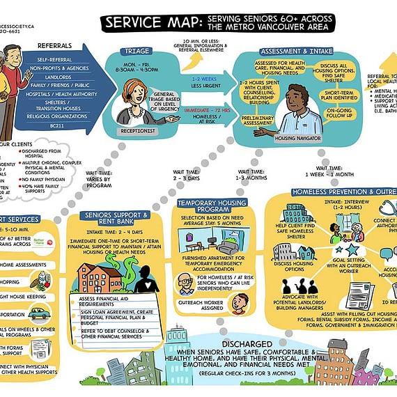 Fuselight Portfolio Service Map Image 1