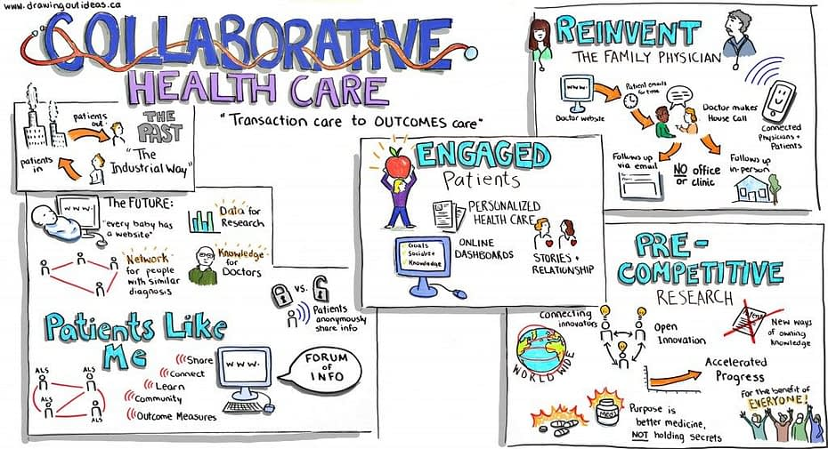 Collaborative Health Care GR edited 11 1024x556 1