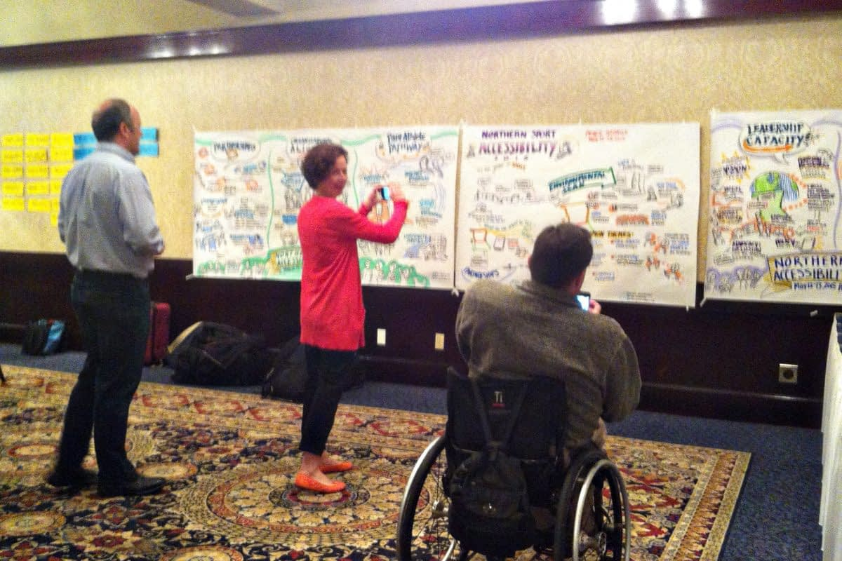 graphic recording vancouver, graphic recording engagement, participant engagement, graphic facilitation, graphic recording company, the fuselight creative