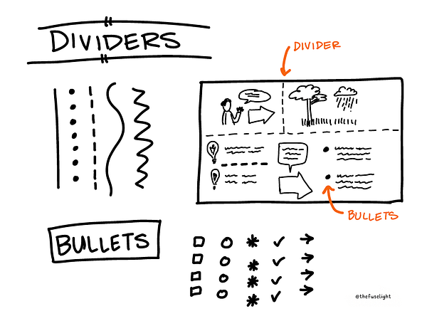 Sketchnoting dividers and bullets, using dividers in visual notes