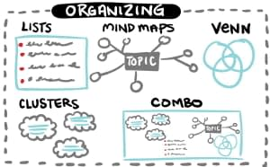 organized flip charting, how to flip chart effectively, improve note taking, group facilitation, facilitation techniques, scribing basics, live scribing, graphic recording tips, graphic recording techniques, fuselight creative, fuselight, tanya gadsby