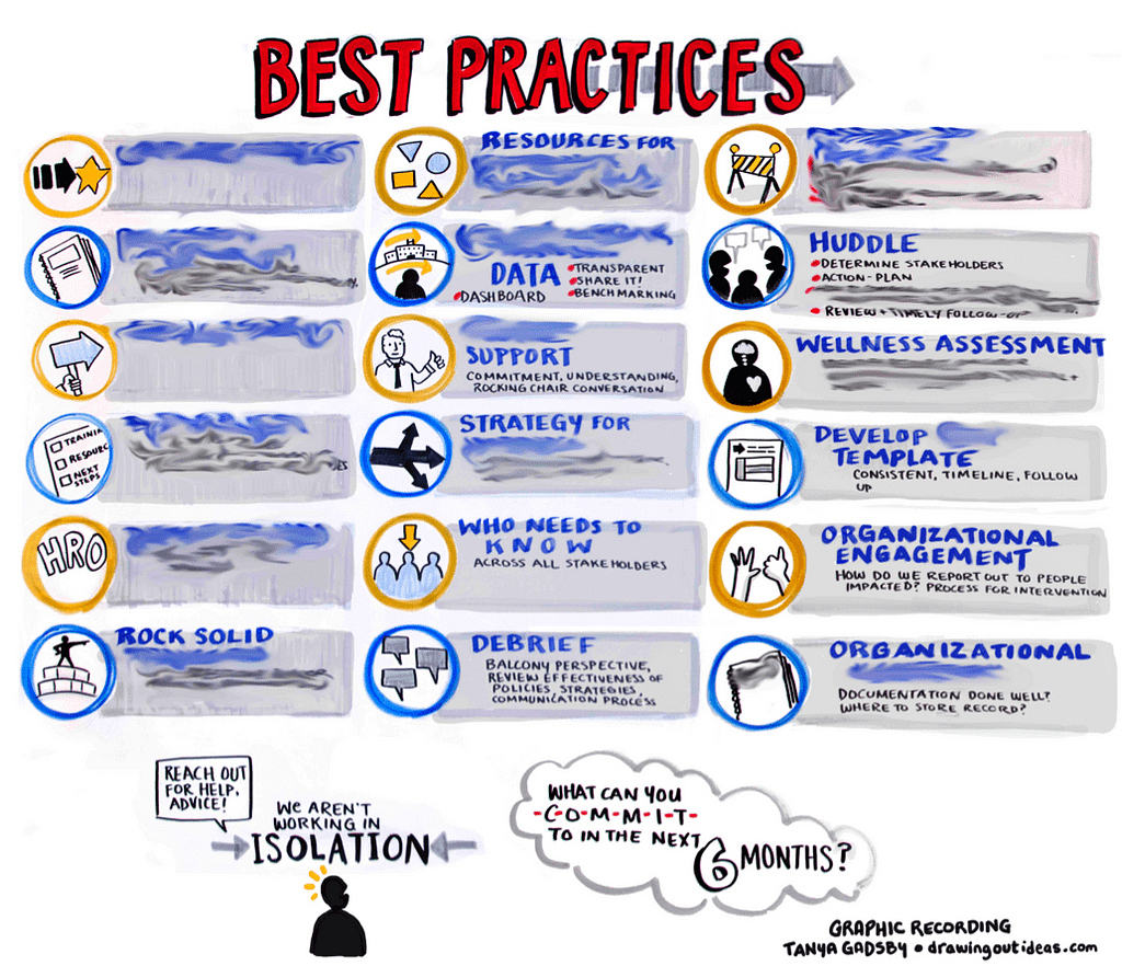 Best practices infographic