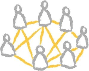 network of connections, connected people, included, nodes and patches, connection diagram, sketch, journey mapping involvement